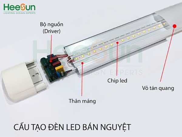 Cách lắp đèn LED 1m2