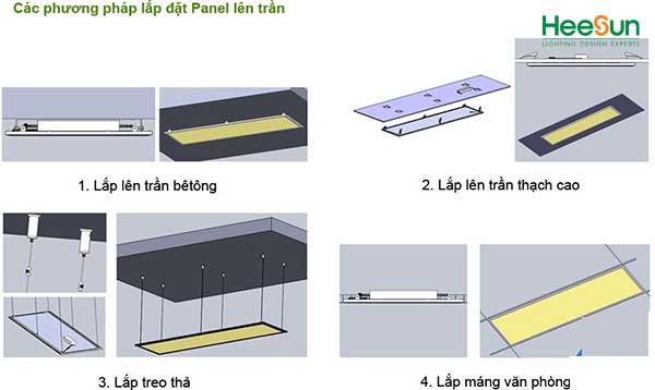 Cách lắp đèn led panel âm trần thạch cao và trần bê tông