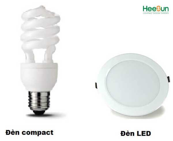 So sánh đèn LED và COMPACT