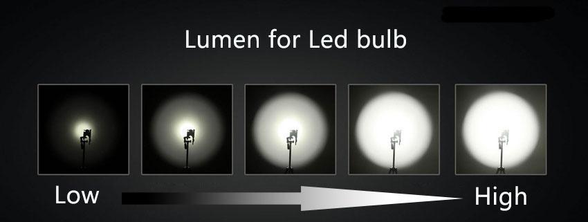 lumen đèn Led là gì?